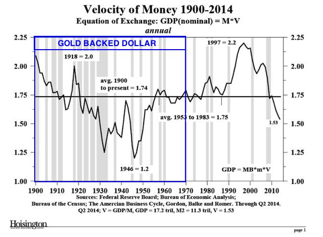 2014-10-21 LT velocity