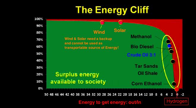 2014energy cliff