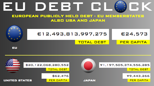 EU debt clock