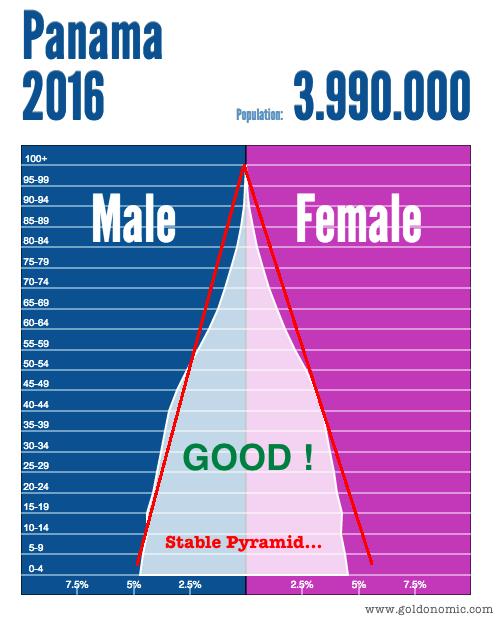Panama Pyramid-2016