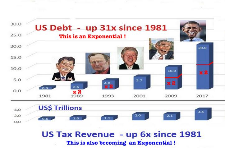 US-debt-Obama 2016-11-14