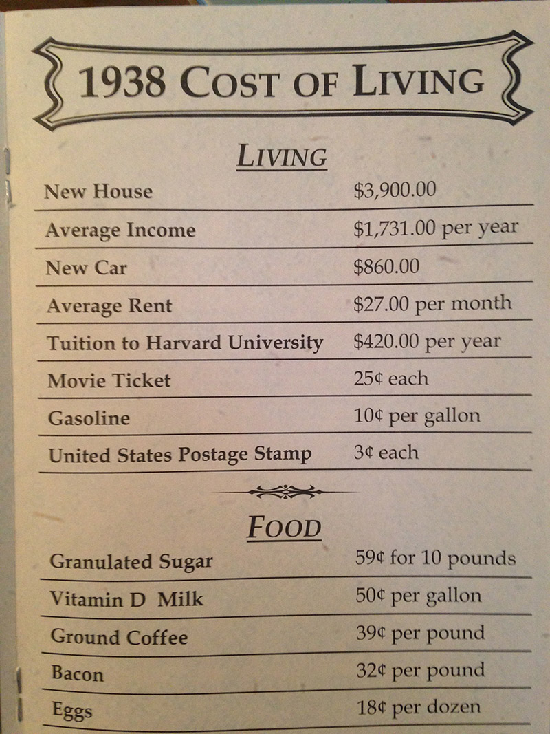 cost-of-living-1938