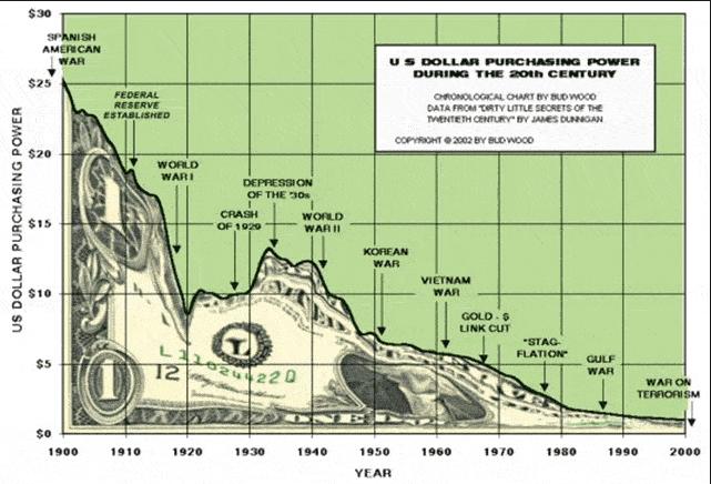 dollar slide