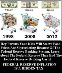 inflation over the years