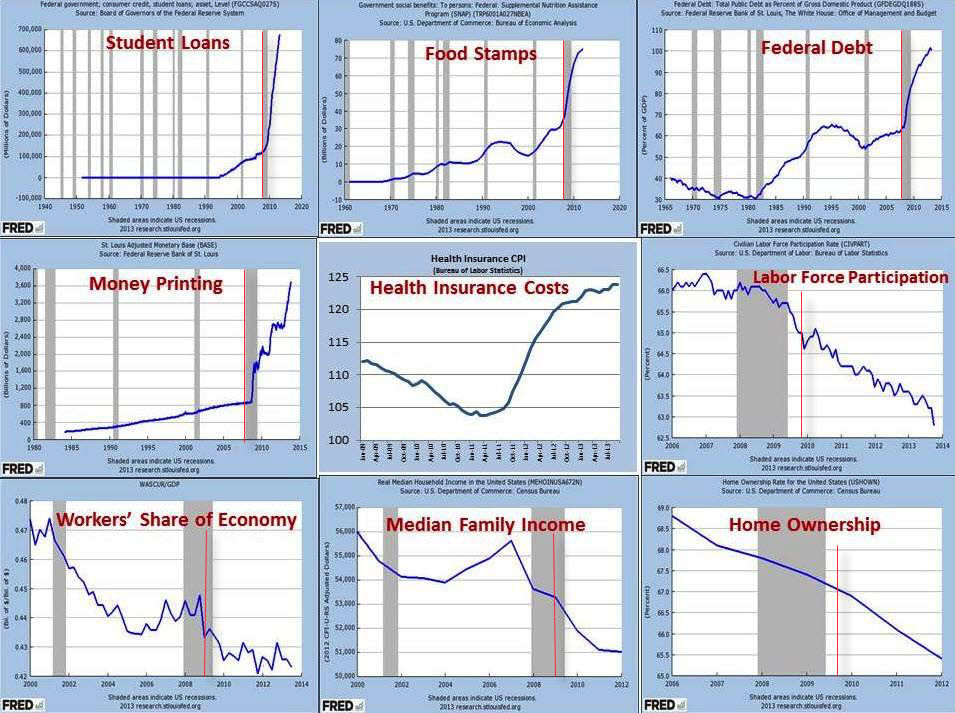 obama in 9 charts