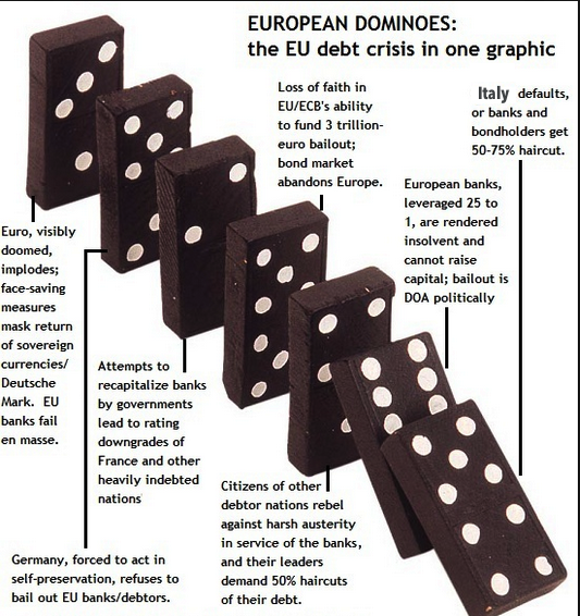 EU dominoes