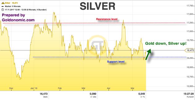 Silver 2018 05 17 at 9.27.27 AM