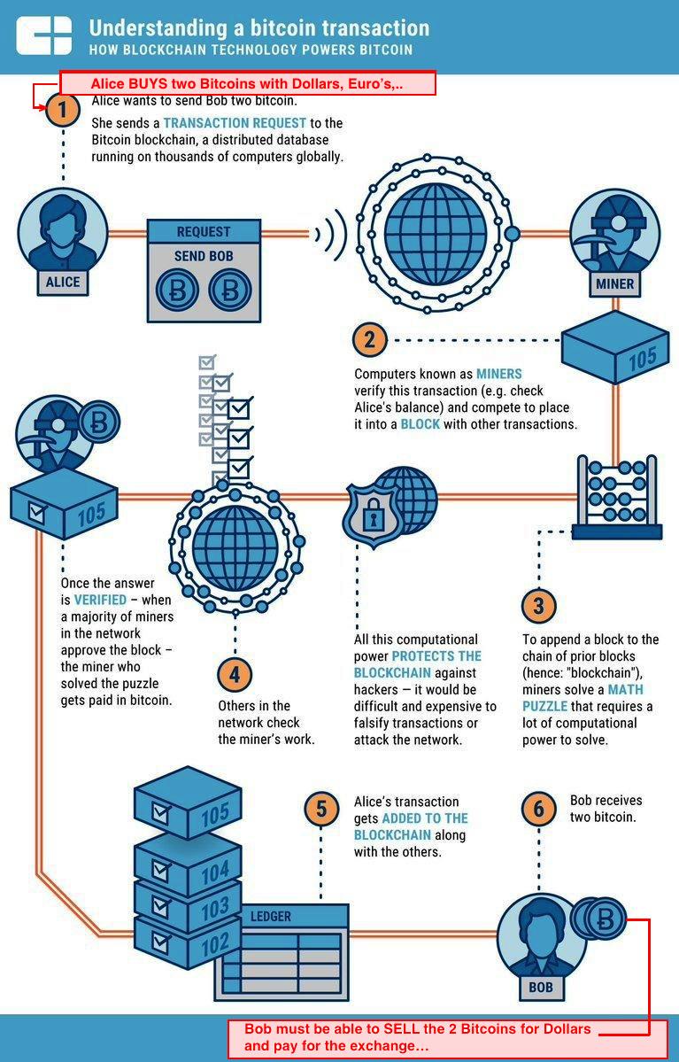bitcoins scheme