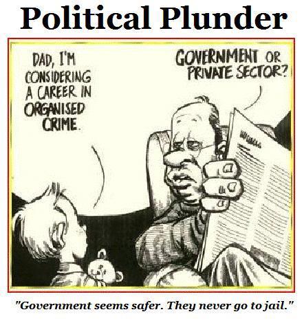 political plunder