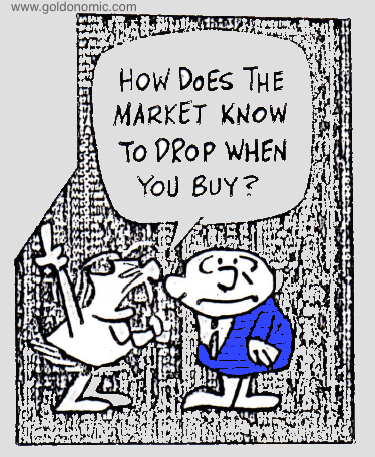 market drops when you buy