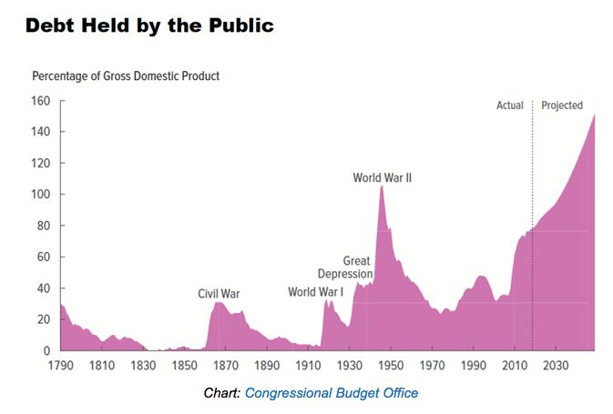 public debt 2020 03 20