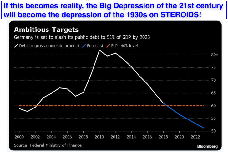the great depression on steroids