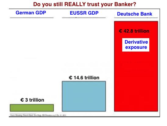 Deutsche bank exposure 2021
