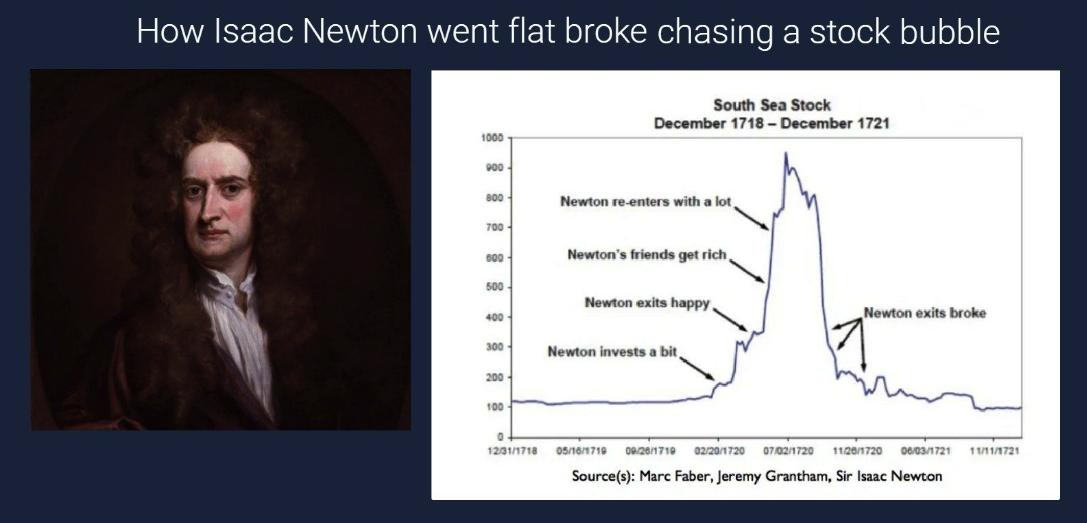 Newton bankrupt 2021 04 23