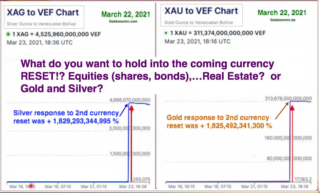 gold silver vs real estate 2021 03 24