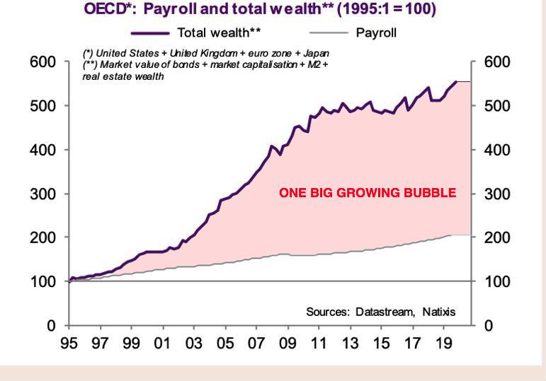 one big bubble 2021