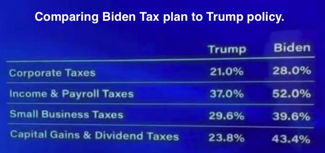 taxes biden trump 2021 04 25