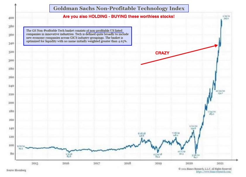 worthless stocks 2021 04 22