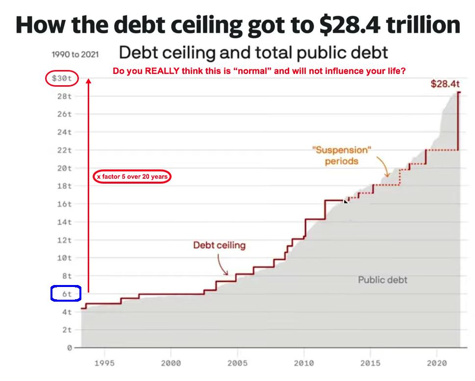 debt ceiling 2021 10 13