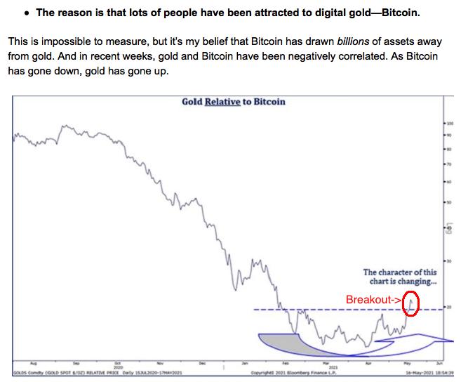 gold vs bitcoin 2021 05 20