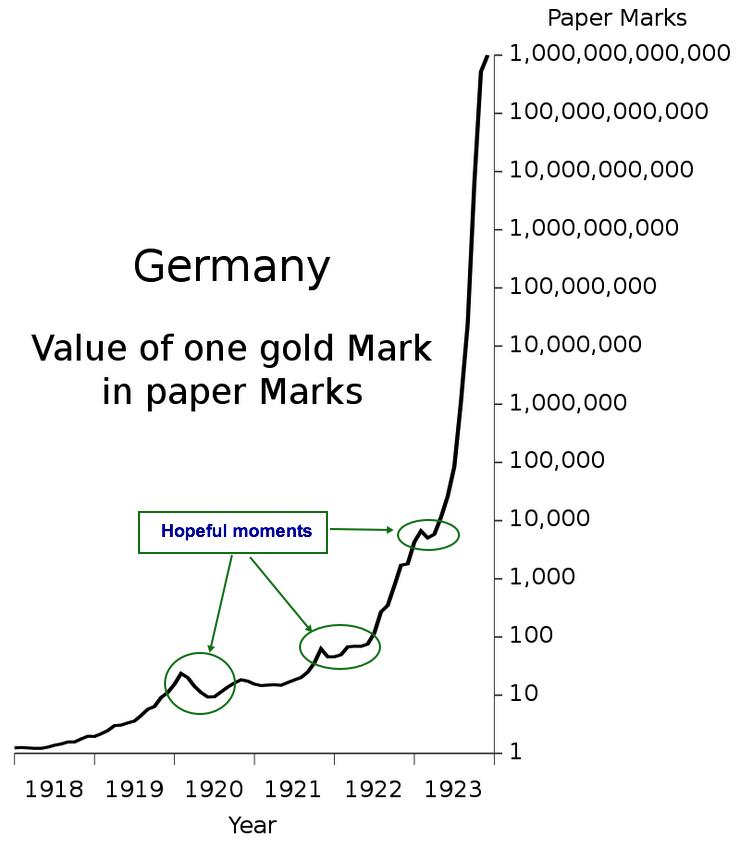 goldmark in paper marks