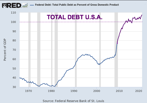 USA TOTAL DEBT MAR2019