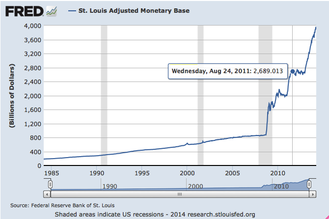 Money supply aug11