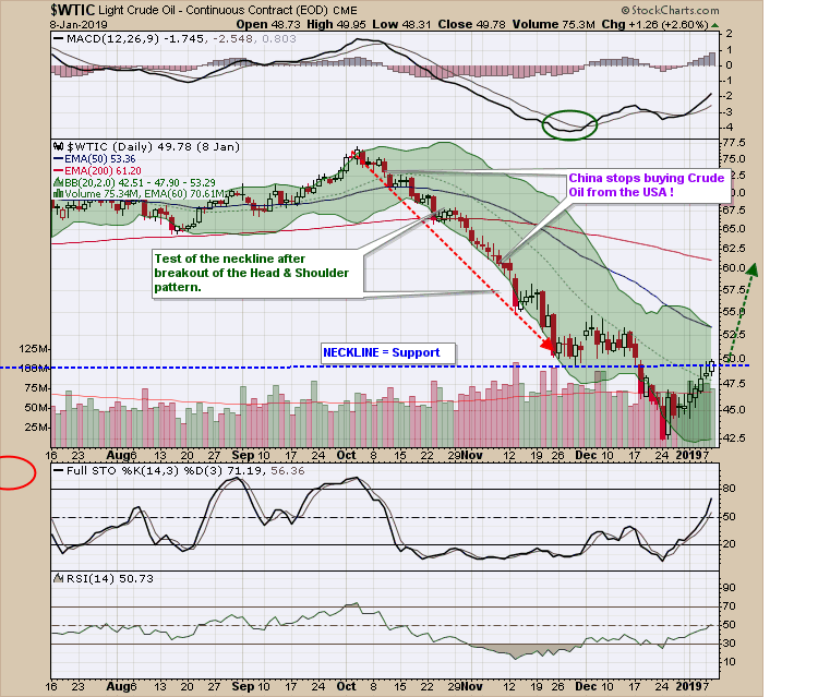 WTIC candle1