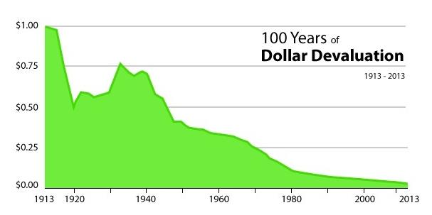 dollar LT